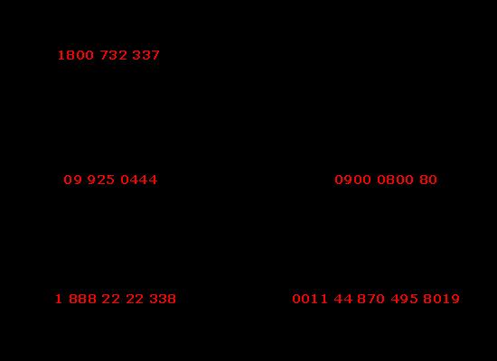 Australian Psychics Phone Reading